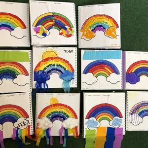 Hier noch die tollen Ergebnisse vom Corona- Hausaufgaben- Projekt der Künstler!