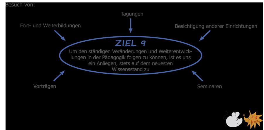 Ziemlich Sprache Kunst Bewertung Arbeitsblatt Bilder ...